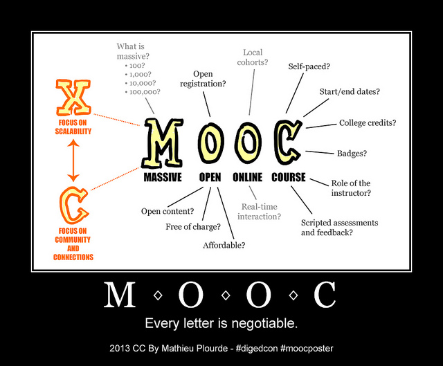 mooc - image by http://www.flickr.com/photos/mathplourde/